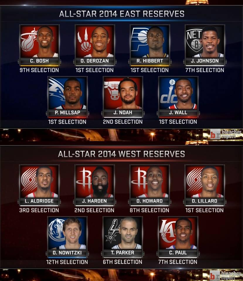 Por fim, os reservas de ambas as equipas. Nota: Anthony Davis foi adicionado posteriormente. Fonte: @NBA