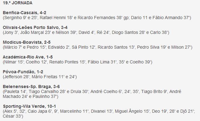 Resultados da 19ª jornada de Futsal Fonte: Record.pt