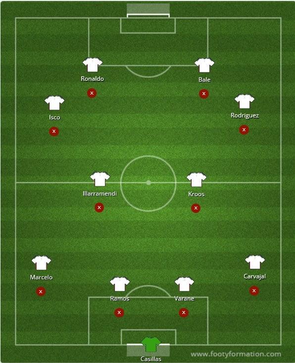 Ancelotti dispôs a equipa assim no último jogo  Fonte: coiso