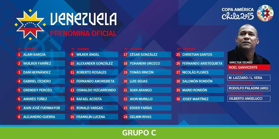 A Venezuela procura repetir o 4ºlugar da ultima Copa América Fonte: Facebook da Copa América