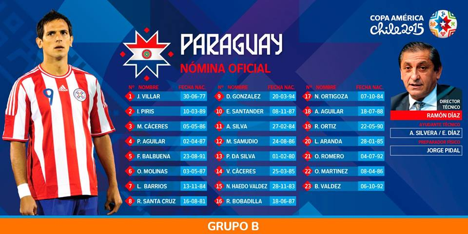 Os paraguaios querem repetir a final de 2011
