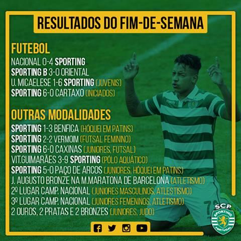 Sporting insiste em manter os seus socios e adeptos constantemente informados, seja nas vitórias ou nas derrotas Fonte: Sporting CP